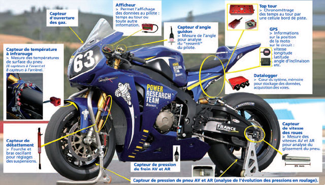 michelin power research team honda 63
